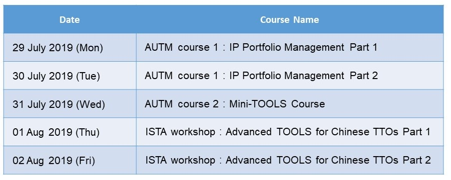 /files/AUTM-ISTA_TT_Workshop_2019_Timetable_Eng.jpg